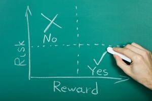 risk reward trading discipline