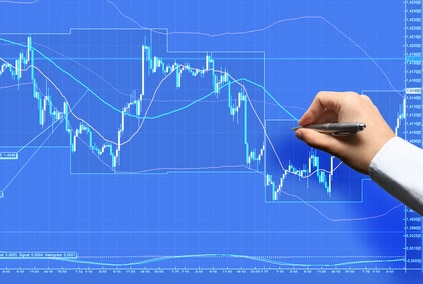 Technical Analysis For The Struggling Day Trader
