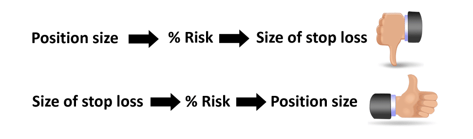 how to make profit off penny stocks