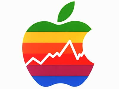 apple inc. AAPL